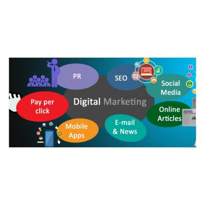 Full Online Marketing & SEO Package (updated) 2019 - Standard