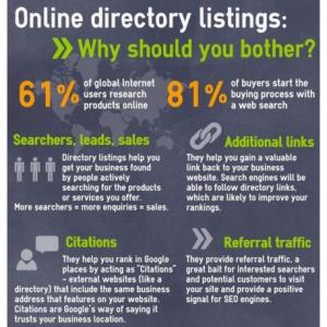 50 DA10+ Web Directory Approved Listings