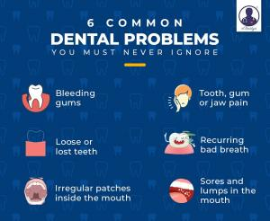 6 common Dental Problems you must never ignore